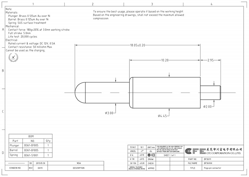 Spring loaded pins through hole type manufacturer