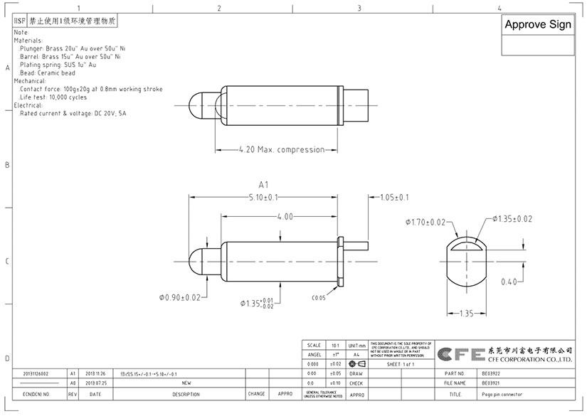 5a smt pogo pin spring loaded contacts manufacturer