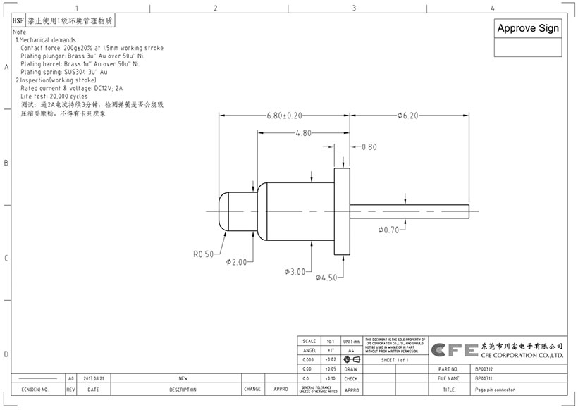 Pogo pin right angle 2a manufacturer