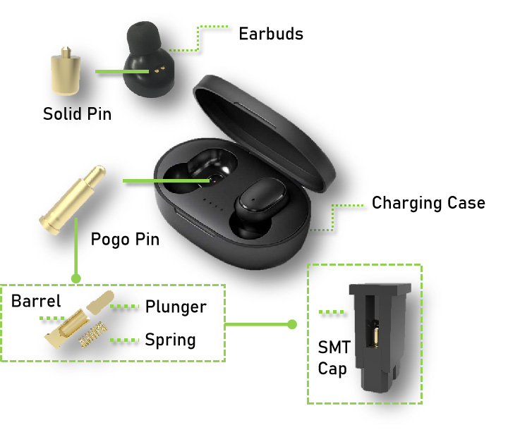 TWS with charging case pogo pin-Pogo pin solutions for TWS