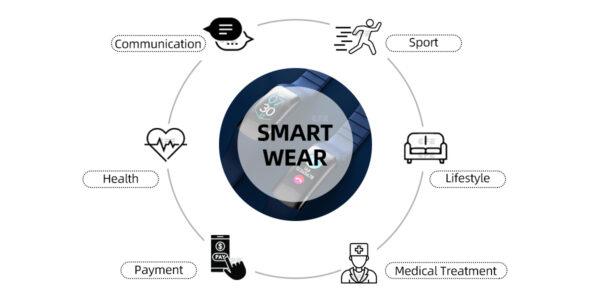 smart wear application